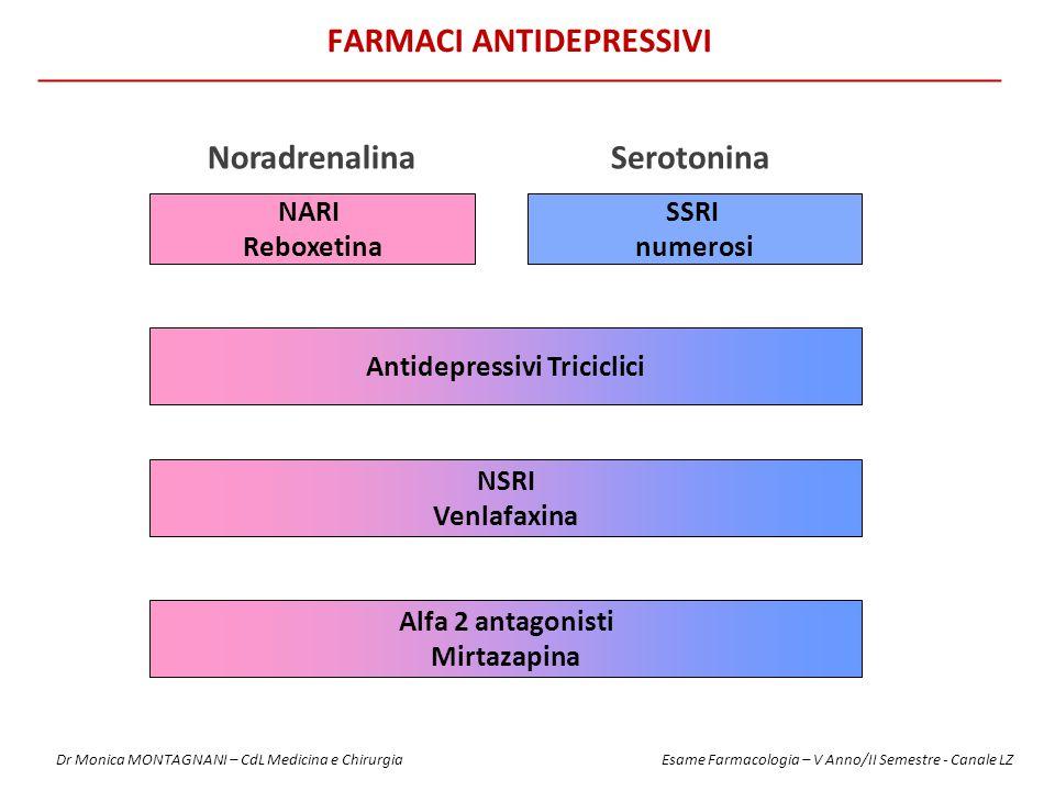 Farmaci antidepressivi Antidepressivi Triciclici