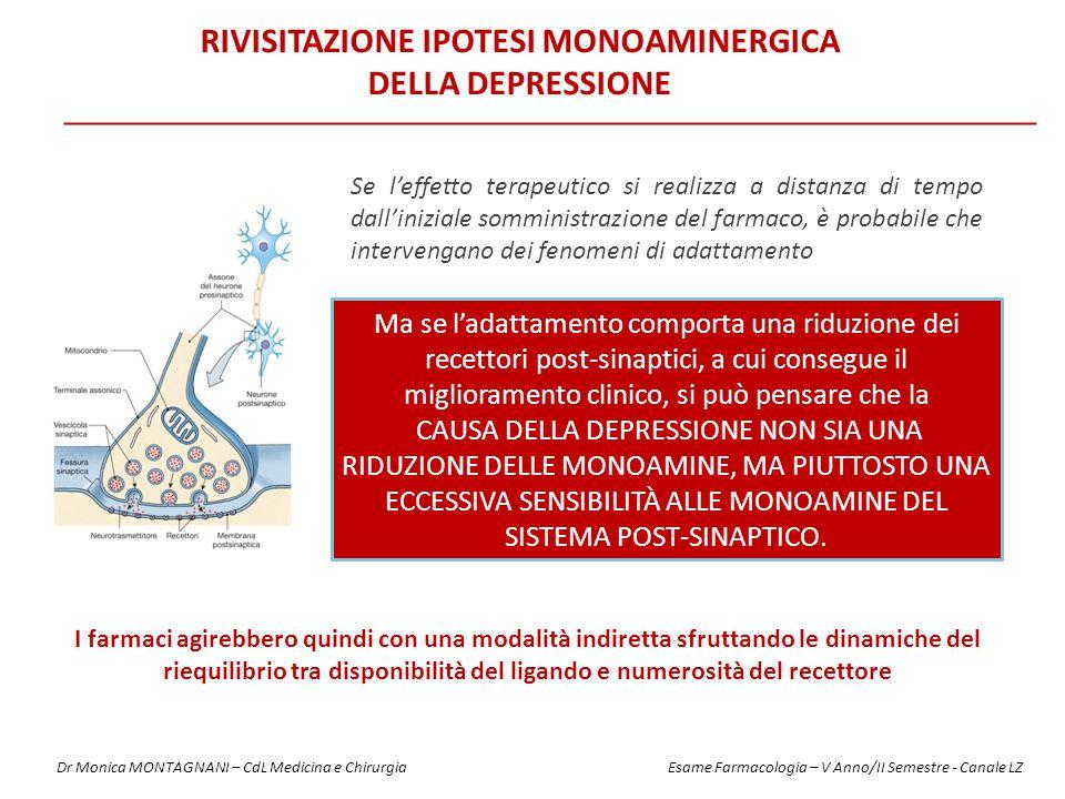 RIVISITAZIONE IPOTESI MONOAMINERGICA