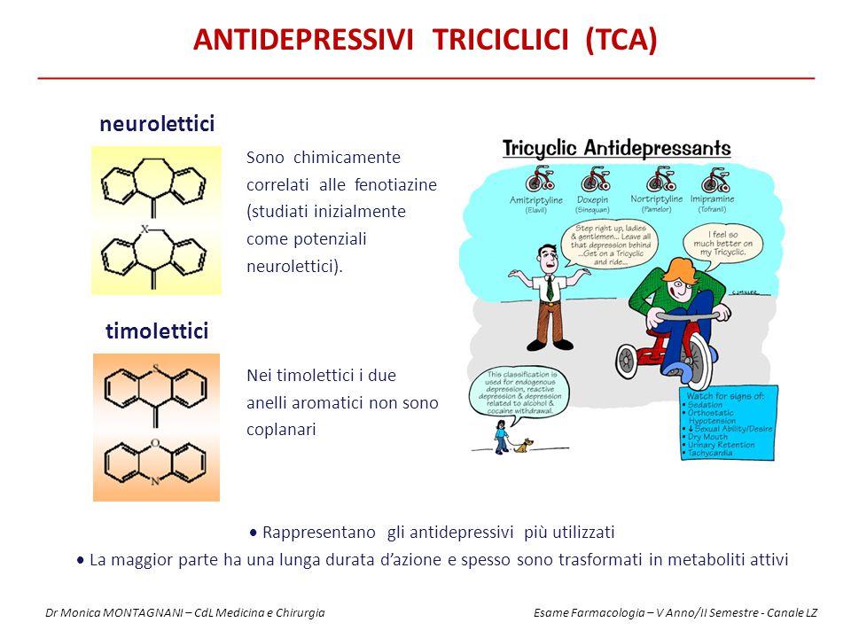 ANTIDEPRESSIVI TRICICLICI (TCA)