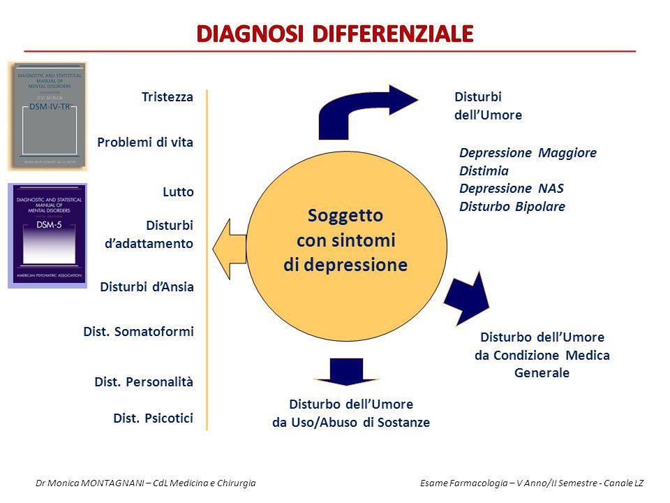 DIAGNOSI DIFFERENZIALE da Uso/Abuso di Sostanze