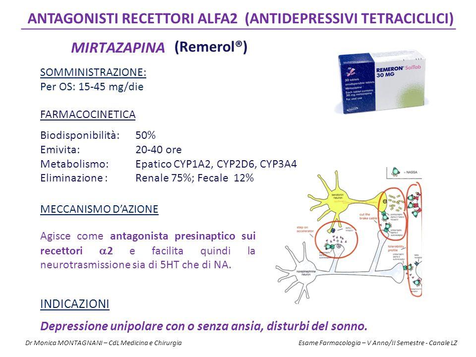 ANTAGONISTI RECETTORI ALFA2 (ANTIDEPRESSIVI TETRACICLICI)