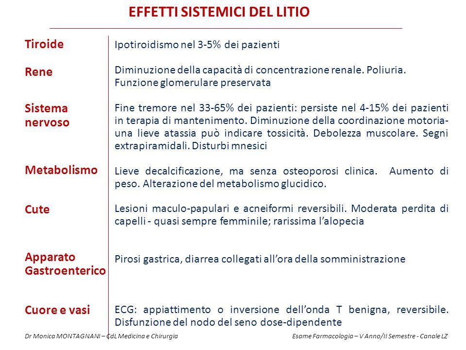 Effetti sistemici del litio