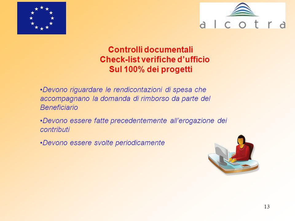 Check-list verifiche d'ufficio Sul 100% dei progetti