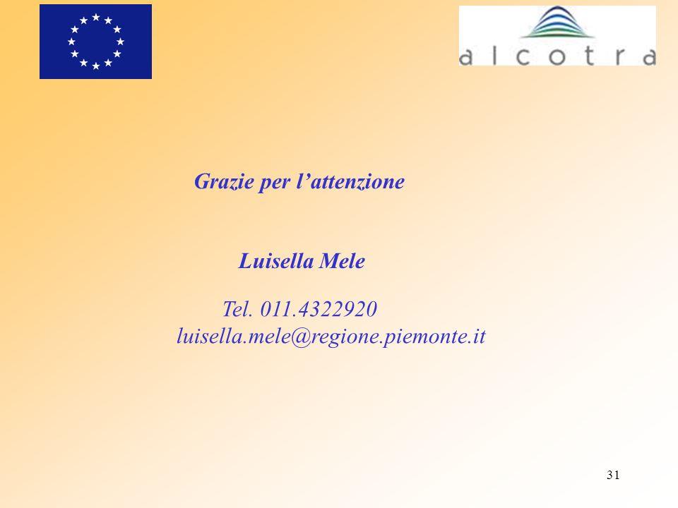 Grazie per l'attenzione Luisella Mele Tel. 011.4322920 luisella.mele@regione.piemonte.it