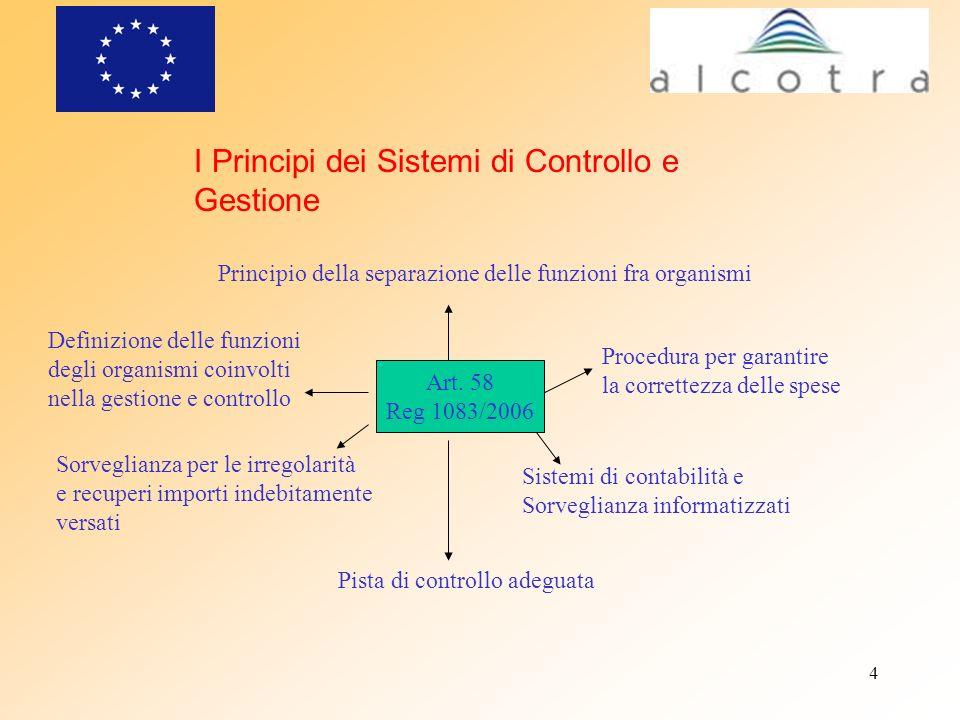 I Principi dei Sistemi di Controllo e Gestione