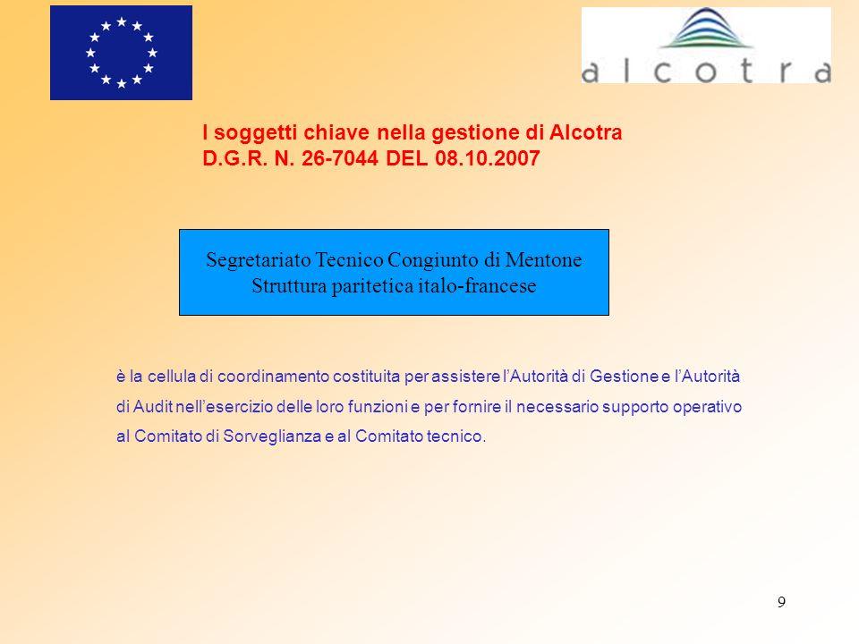 I soggetti chiave nella gestione di Alcotra