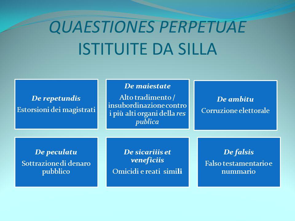 QUAESTIONES PERPETUAE ISTITUITE DA SILLA
