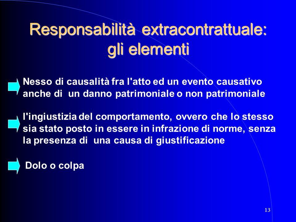 Responsabilità extracontrattuale: gli elementi