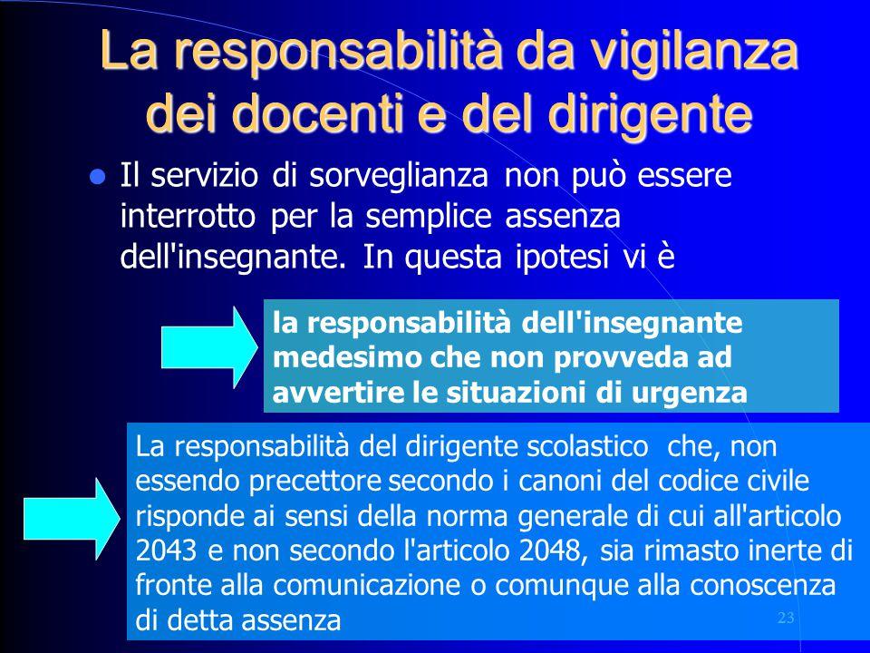 La responsabilità da vigilanza dei docenti e del dirigente