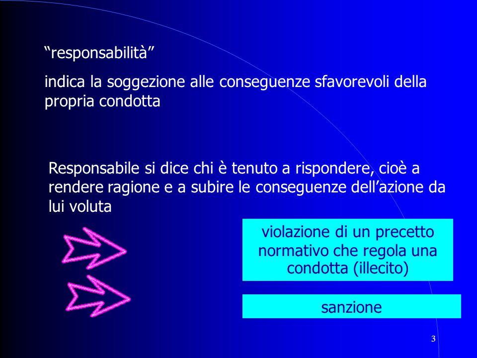 responsabilità indica la soggezione alle conseguenze sfavorevoli della propria condotta.