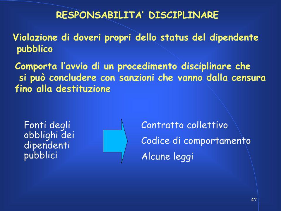RESPONSABILITA' DISCIPLINARE