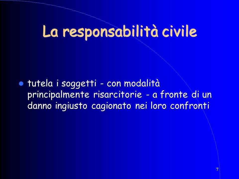 La responsabilità civile