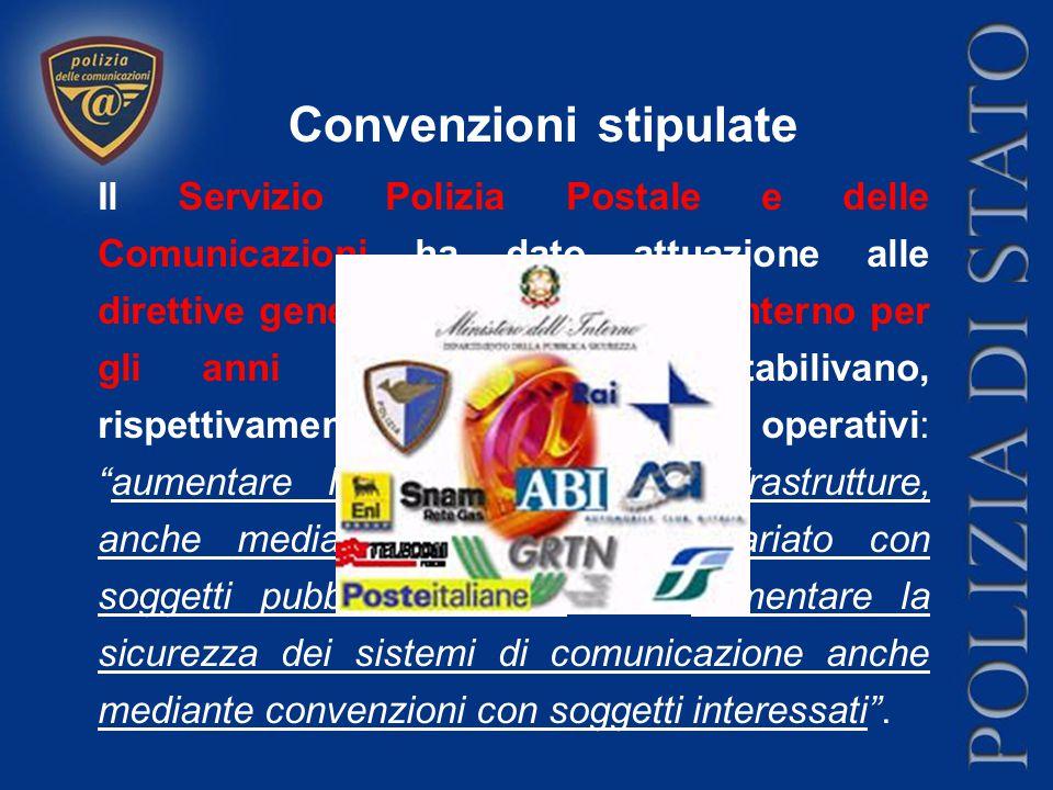 Convenzioni stipulate