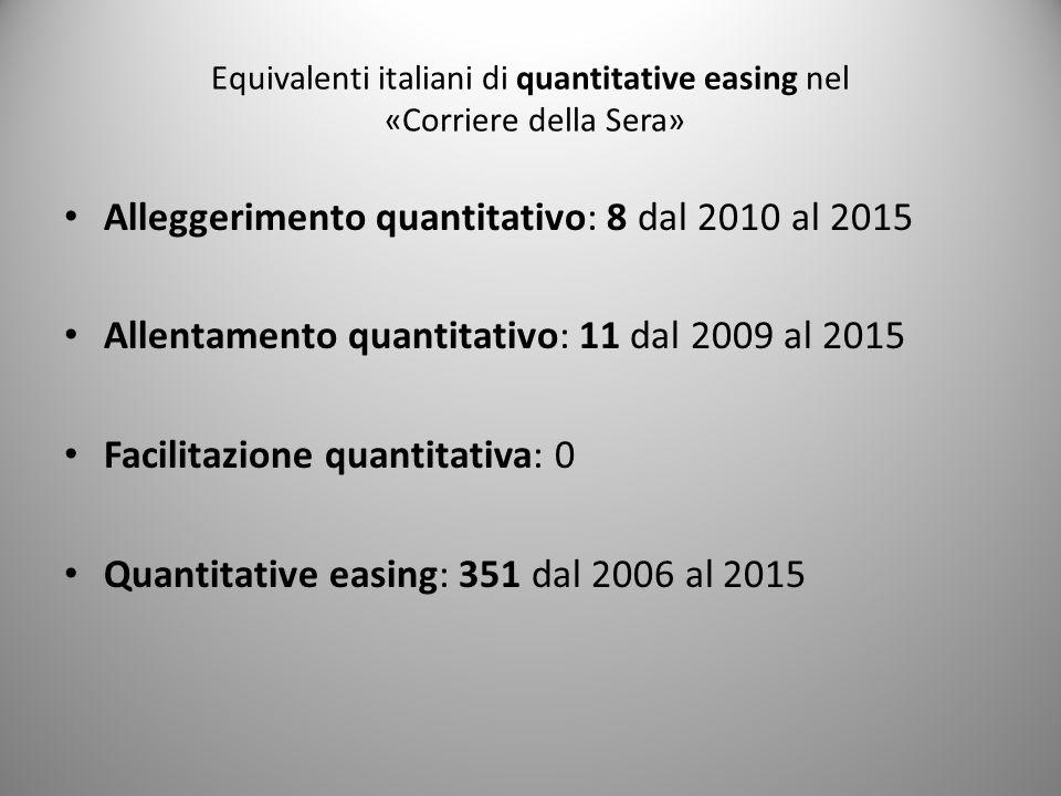 Equivalenti italiani di quantitative easing nel «Corriere della Sera»