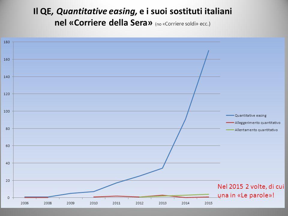 Il QE, Quantitative easing, e i suoi sostituti italiani