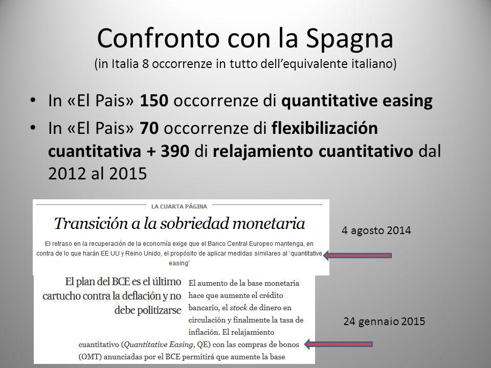 Confronto con la Spagna (in Italia 8 occorrenze in tutto dell'equivalente italiano)