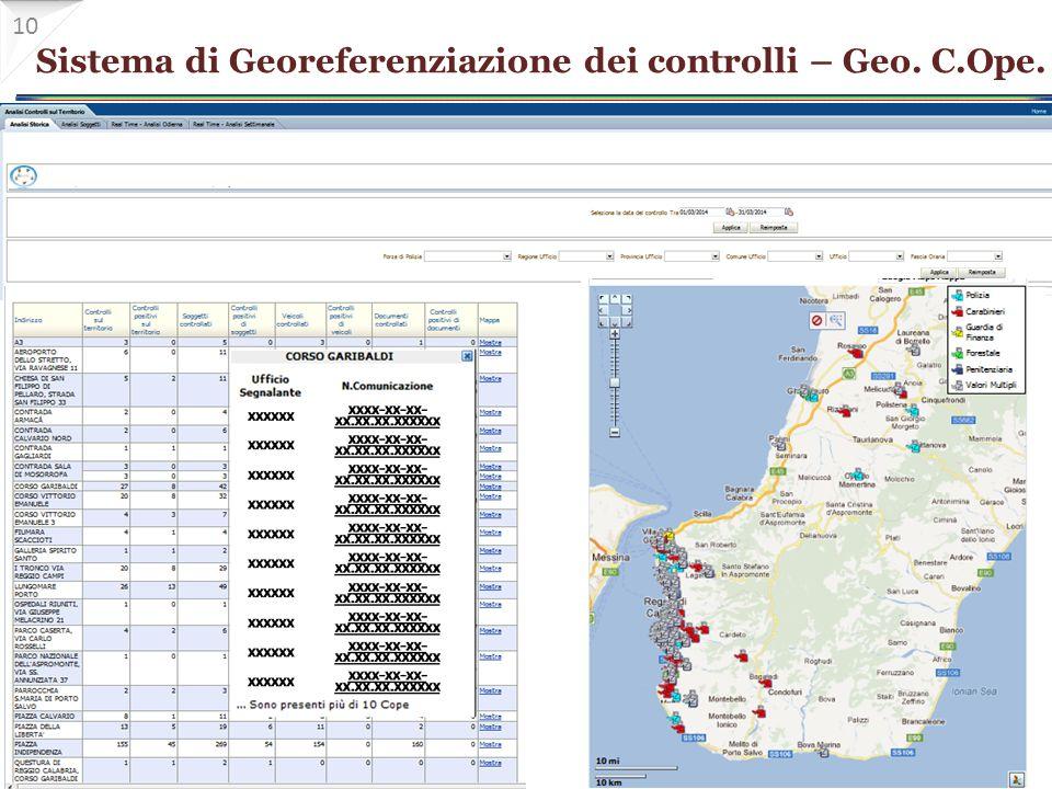 Sistema di Georeferenziazione dei controlli – Geo. C.Ope.