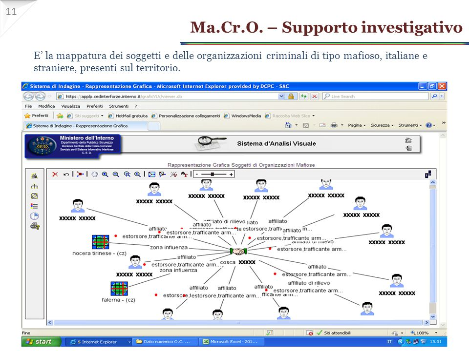 Ma.Cr.O. – Supporto investigativo