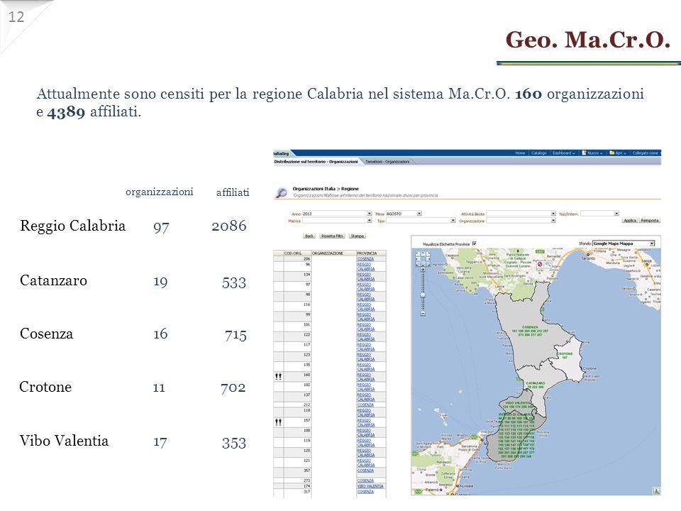 12 Geo. Ma.Cr.O. Attualmente sono censiti per la regione Calabria nel sistema Ma.Cr.O. 160 organizzazioni e 4389 affiliati.