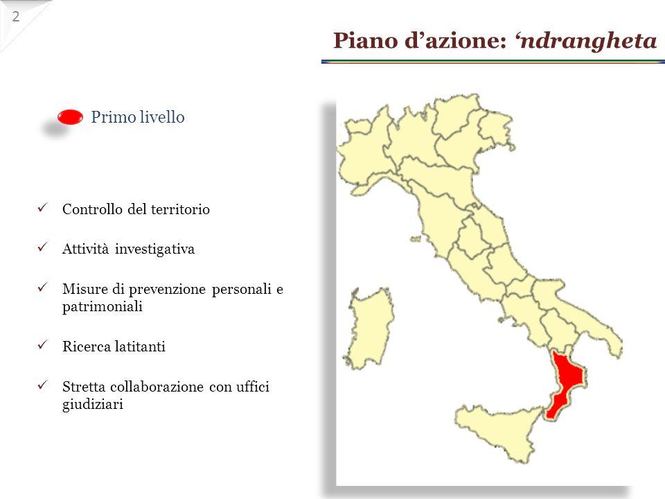 Piano d'azione: 'ndrangheta