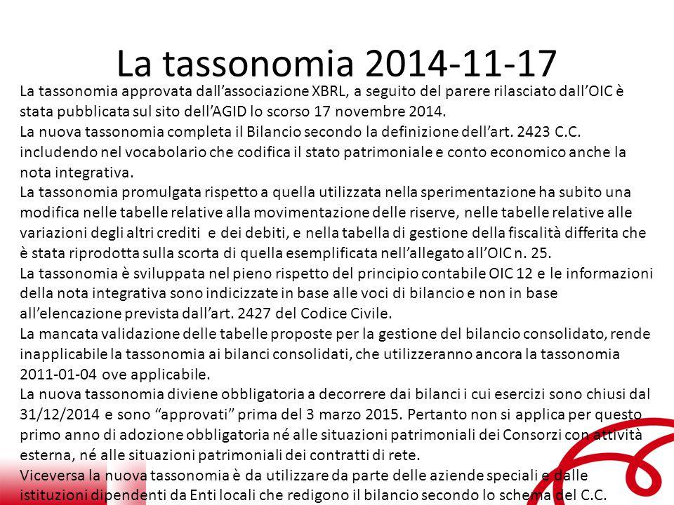 La tassonomia 2014-11-17