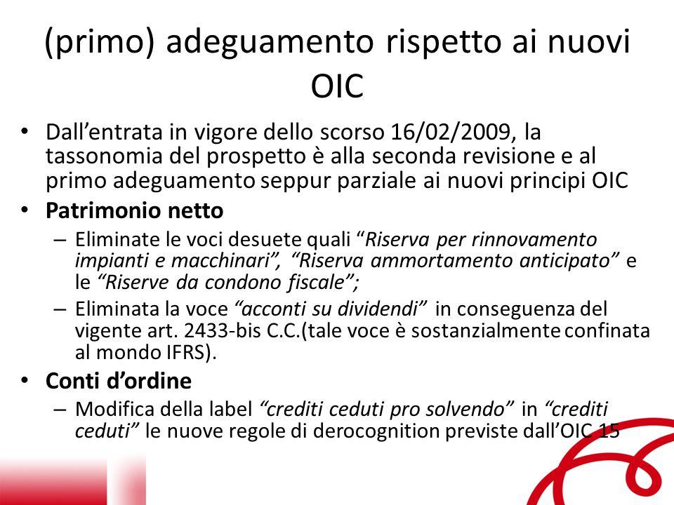 (primo) adeguamento rispetto ai nuovi OIC