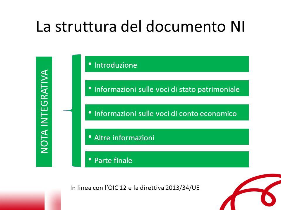 La struttura del documento NI