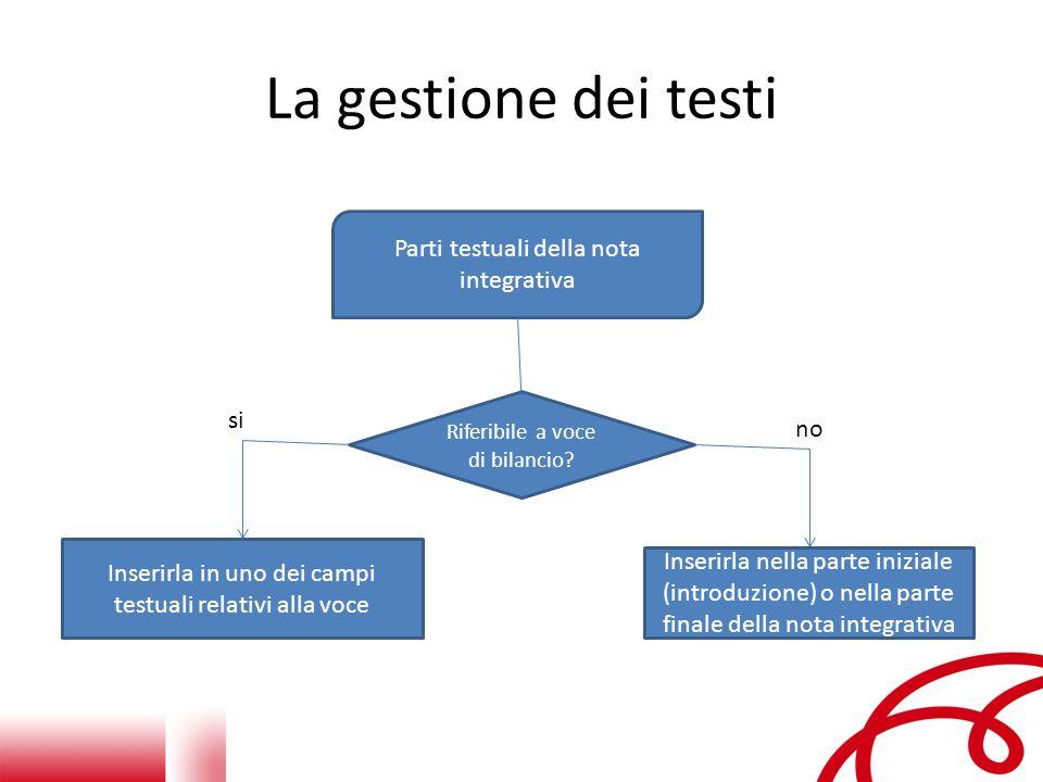 La gestione dei testi Parti testuali della nota integrativa si no