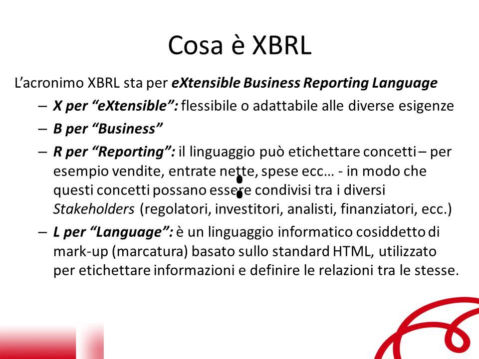 Cosa è XBRL L'acronimo XBRL sta per eXtensible Business Reporting Language. X per eXtensible : flessibile o adattabile alle diverse esigenze.