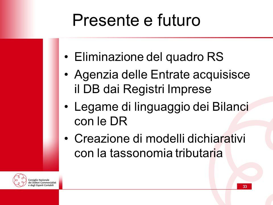 Presente e futuro Eliminazione del quadro RS