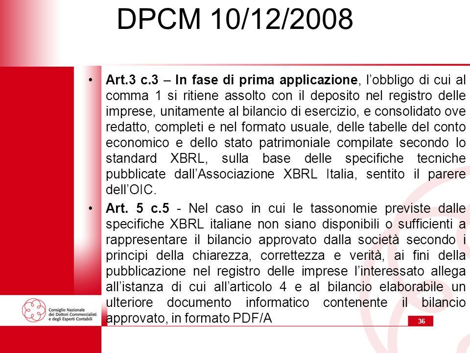 DPCM 10/12/2008