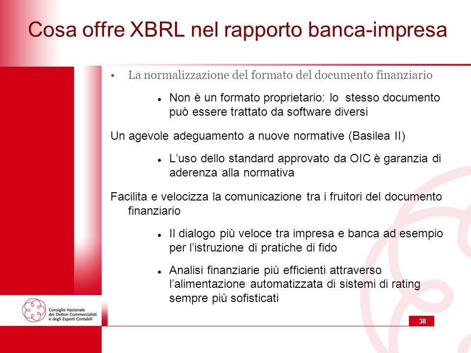 Cosa offre XBRL nel rapporto banca-impresa