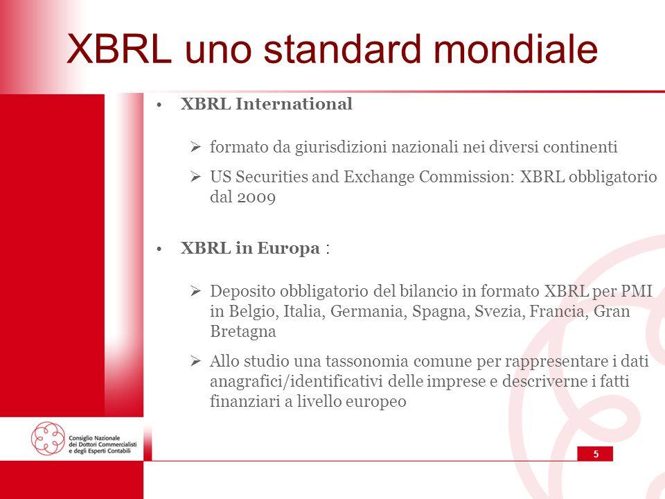 XBRL uno standard mondiale
