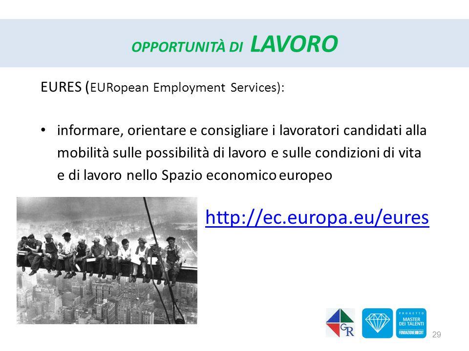 http://ec.europa.eu/eures OPPORTUNITà DI LAVORO