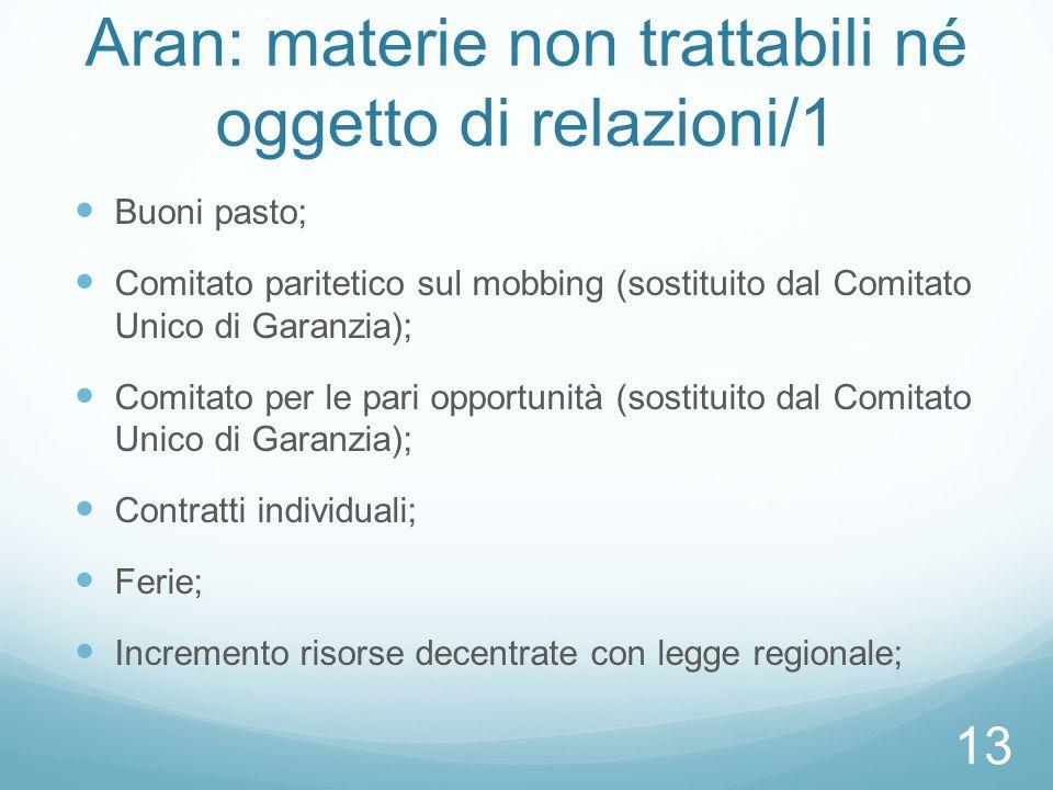 Aran: materie non trattabili né oggetto di relazioni/1