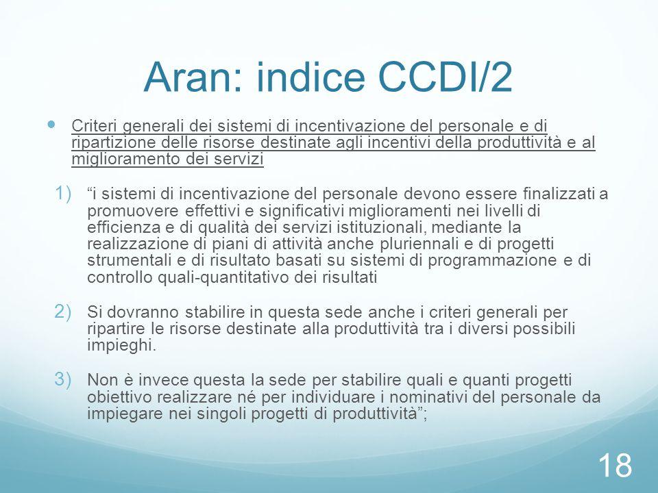 Aran: indice CCDI/2