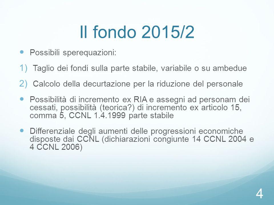 Il fondo 2015/2 Possibili sperequazioni: