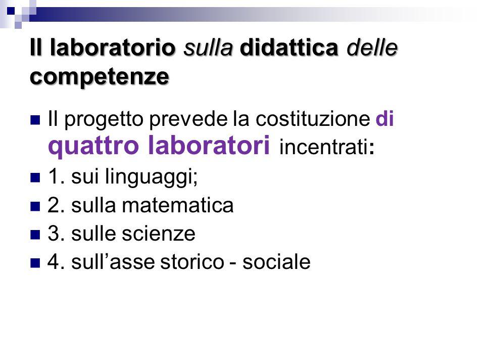 Il laboratorio sulla didattica delle competenze
