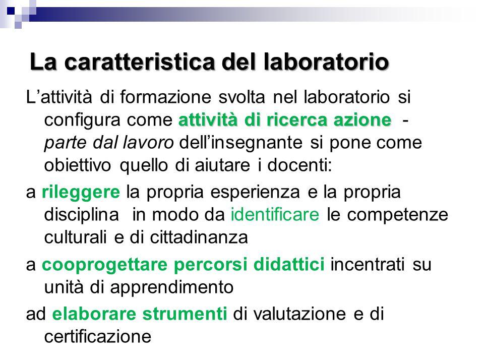 La caratteristica del laboratorio