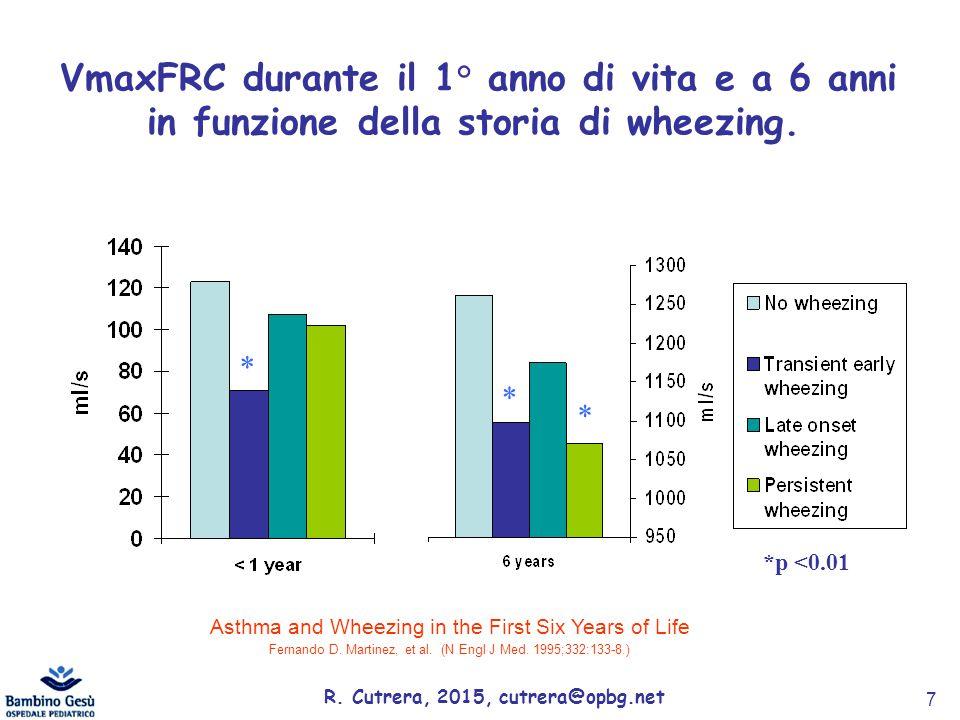 VmaxFRC durante il 1° anno di vita e a 6 anni