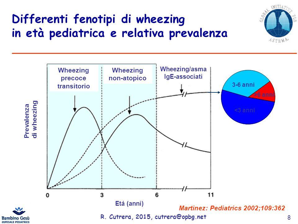 Wheezing precoce transitorio Wheezing/asma IgE-associati