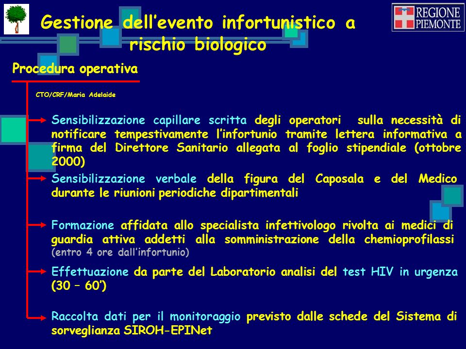 Gestione dell'evento infortunistico a rischio biologico