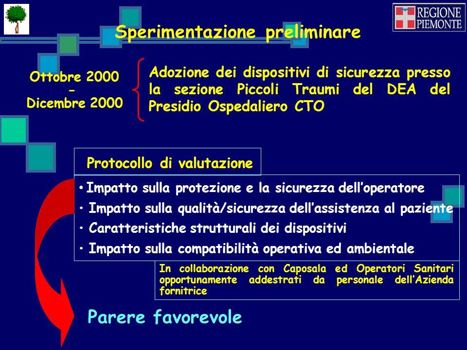Sperimentazione preliminare Protocollo di valutazione