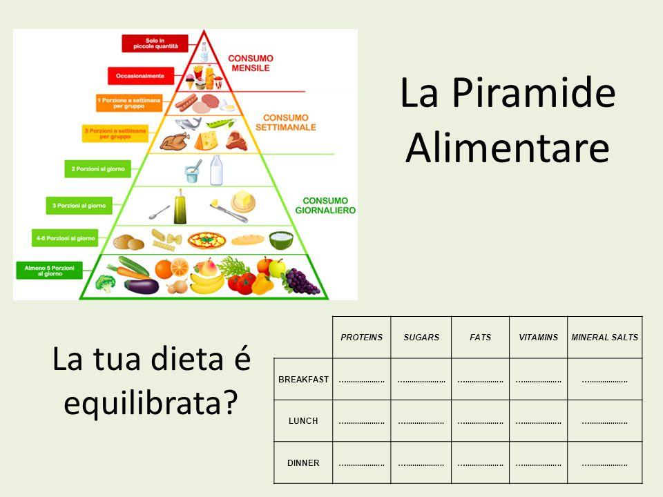 La tua dieta é equilibrata