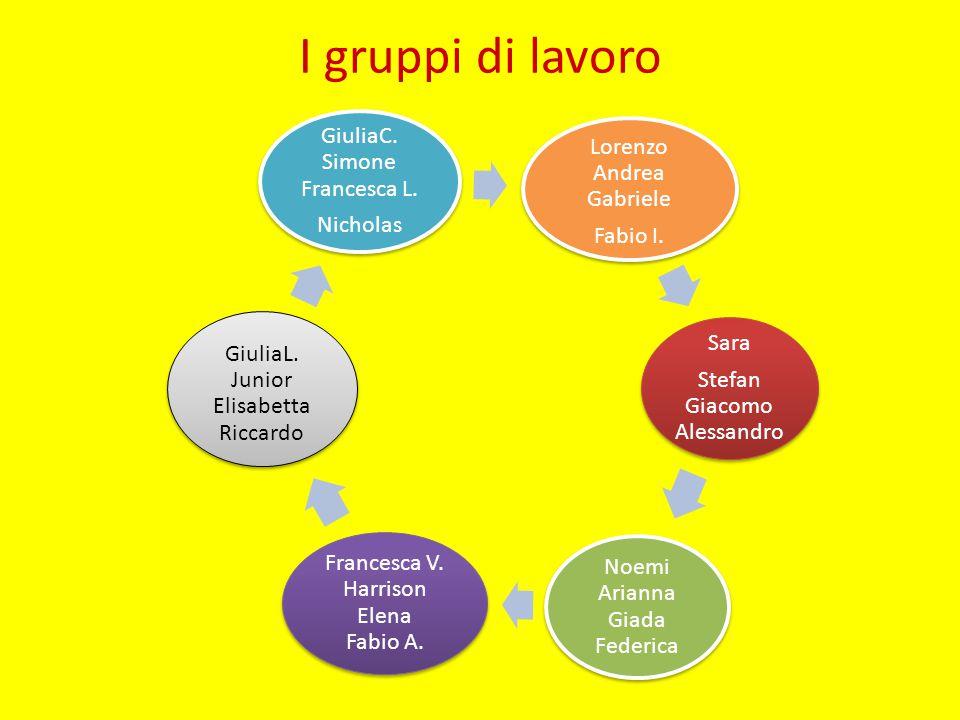 I gruppi di lavoro Lorenzo Andrea Gabriele Fabio I. Sara