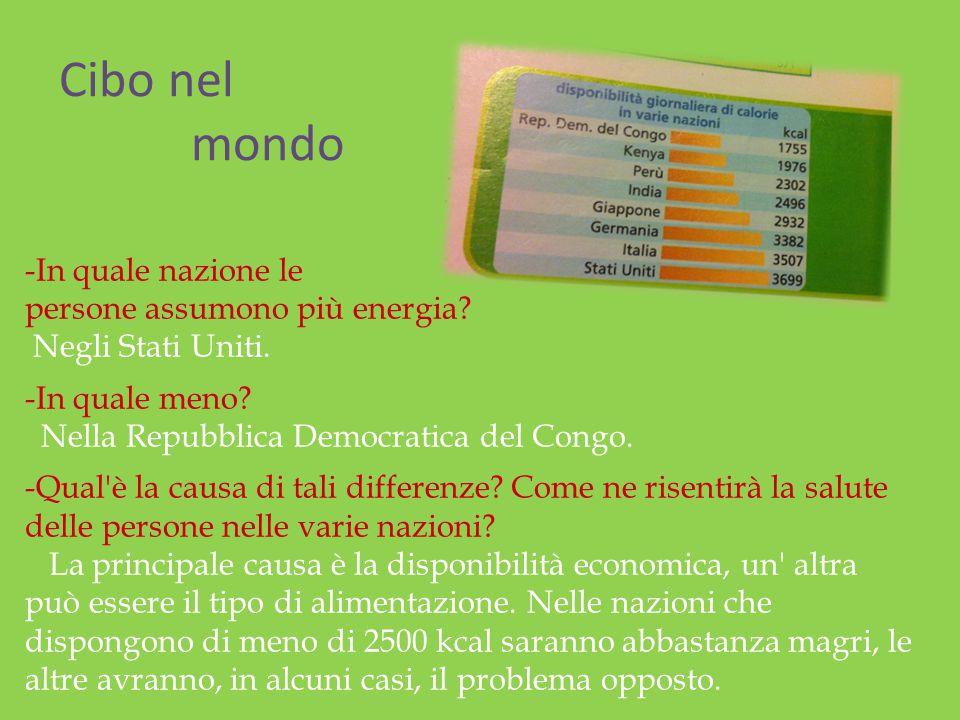 Cibo nel mondo -In quale nazione le persone assumono più energia