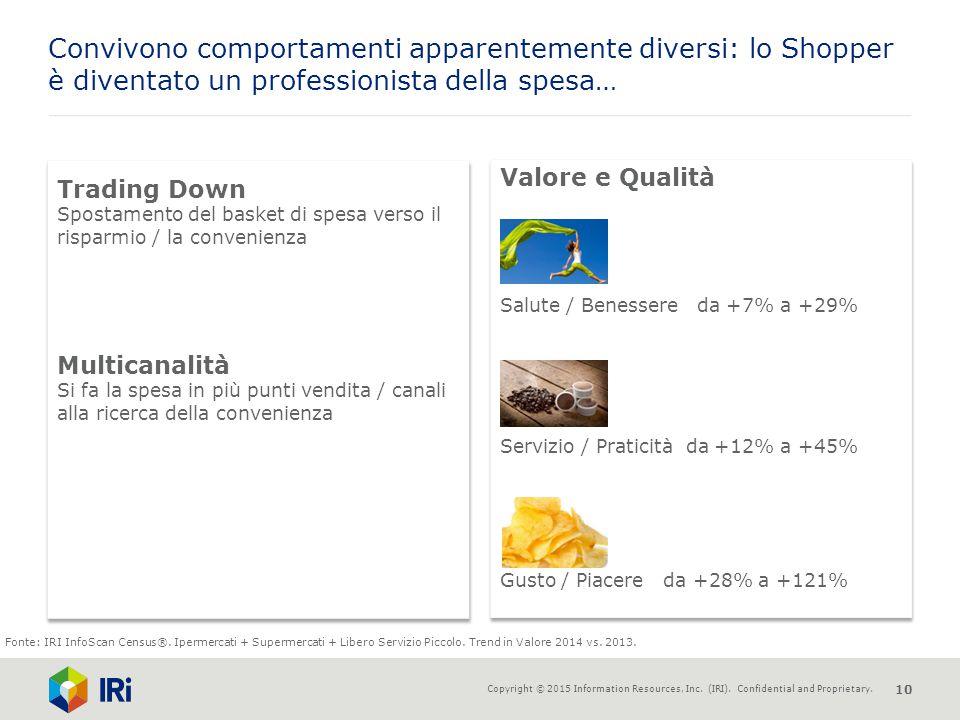 Convivono comportamenti apparentemente diversi: lo Shopper è diventato un professionista della spesa…