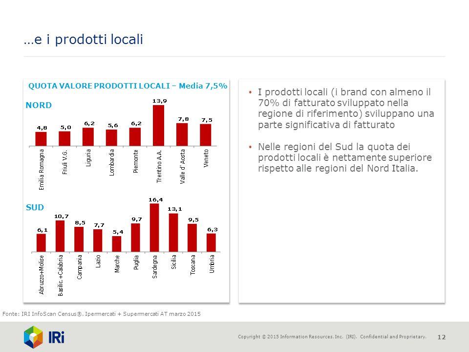 …e i prodotti locali QUOTA VALORE PRODOTTI LOCALI – Media 7,5%