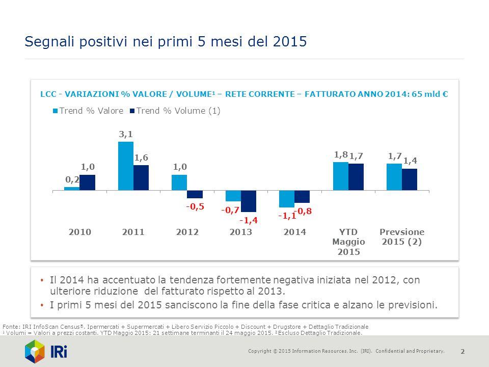 Segnali positivi nei primi 5 mesi del 2015