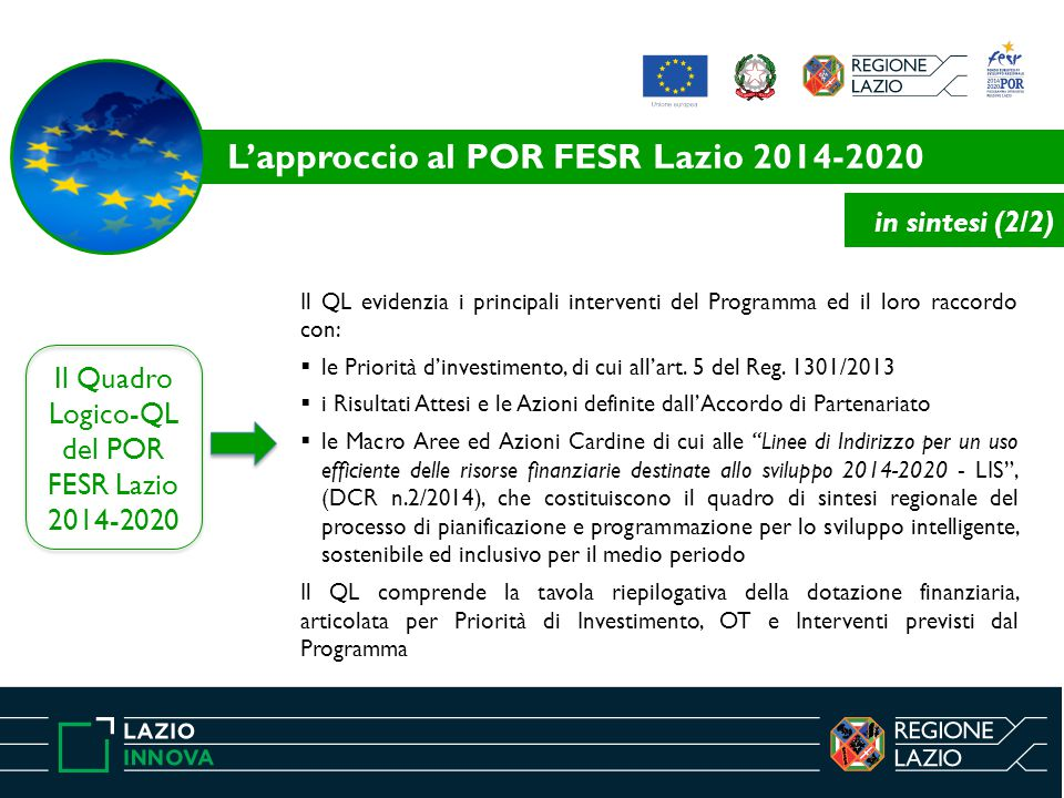 Il Quadro Logico-QL del POR FESR Lazio 2014-2020